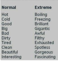 Normal & Extreme utility of vocabulary. Normal & Extreme utility of vocabulary. Book Writing Tips, English Writing Skills, Learn English Grammar, English Vocabulary Words, Learn English Words, English Phrases, English Idioms, English Language Learning, Writing Words