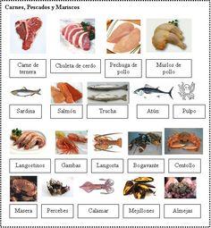 Spanish Basics: How to Describe a Person's Face – Learn Spanish Spanish Grammar, Spanish Vocabulary, Spanish Words, Spanish Language Learning, Spanish Teacher, Spanish Classroom, Teaching Spanish, Spanish Basics, Spanish English
