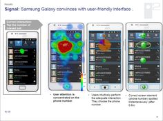 Signal: Samsung Galaxy convinces with user-friendly interface    User attention focused on the phone number.    • Users intuitively perform the adequate interaction. They choose the phone number.    • Correct screen element (phone number) spotted instantaneously (after 0.6s)