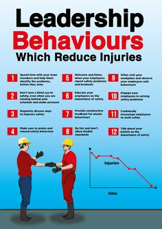 Leadership Behaviors That Reduce Workplace Injuries
