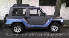 Gurgel Tocantins TR Brazilian fiberglas's jeeplike with VW Beatle mecanics.