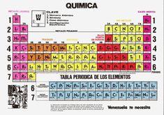 La tabla periodica 2018 pdf table periodica 2018 completa tabla tabla periodica actual elementos tabla periodica dinamica tabla periodica completa tabla periodica elementos urtaz Images