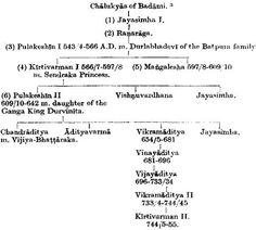 Eastern Chalukyas, were a South Indian dynasty whose kingdom was located in the present day Andhra Pradesh. Their capital was Vengi (Pedavegi and Denduluru, nearEluru) and their dynasty lasted for around 500 years from the 7th century until c. 1130 C.E - See more at: http://sahisridhar.blogspot.in/2014/05/e-eastern-chalukyas.html#sthash.JQoIzX3L.dpuf