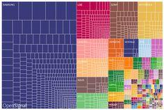 Sous Android, la fragmentation n'est pas un mythe. Les développeurs ont plus ou…