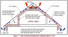 Click Here For Pdf File Of Truss Design 28 Standard Attic