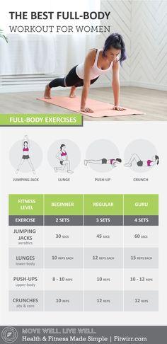 Best full-body workout for women