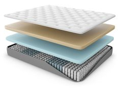 How the Nest Bedding Compares We've selected 2 other mattresses that closely compare with the Nest Bedding below. The Nest Bedding is a latex mattress, with 2 or 3 latex layers depending on your firmness preference. Queen Mattress, Best Mattress, Foam Mattress, Kids Mattress, Cheap Mattress, Bed Reviews, Furniture Upholstery, Cool House Designs, Memory Foam
