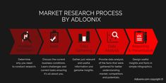 #Market research can be defined as a crucial instrument with which aid brands are able to understand what is the situation in the marketplace; what products or #services to develop so that they were profitable and have great demand; how to get a #competitive advantage over rival businesses in the industry; and how to improve #customer experience by fully facing their wants and needs.