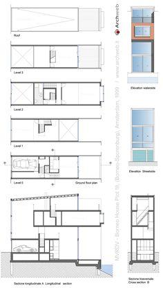 Borneo House Plot 18, Borneo-Sporenburg Amsterdam (1999) | MVRDV | Archweb 2D
