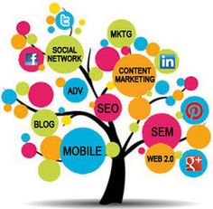 Web marketing PMI: la situazione in Italia e come migliorare