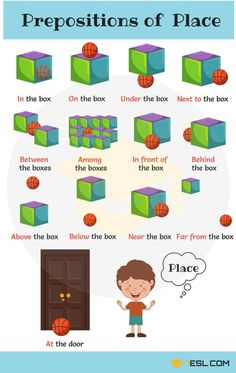 Prepositions for Kids! Prepositions with Pictures! Learn English Preposition pictures with example sentences, videos and ESL worksheets. Learn prepositions of place and movement for kids. Learning English For Kids, Teaching English Grammar, English Grammar Worksheets, English Lessons For Kids, Kids English, English Language Learning, Learn English Words, English Writing, English Lesson Plans