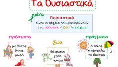Αποτέλεσμα εικόνας για διακοσμηση ταξης με κανονες γραμματικης Learn Greek, Butterfly Life Cycle, Occupational Therapy, Life Cycles, Kids Education, Kids And Parenting, Grammar, Classroom, Teaching
