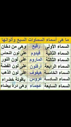 Islam Beliefs, Islam Religion, Islam Quran, Islamic Love Quotes, Islamic Inspirational Quotes, Arabic Quotes, Arabic Poetry, Arabic Words, Tafsir Coran