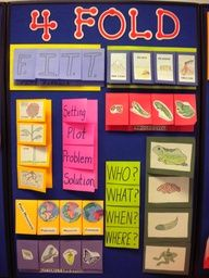 FREE Foldable Ideas~  Great suggestions for multiple subjects.  Pictures make it easy to implement with your students!