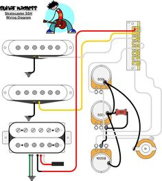 e974f9fbe14e8fcec3df62f38e2e8de1 strat wiring diagram schematic? ~ stratocaster guitar culture fender hss wiring diagram at reclaimingppi.co