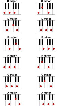 I wish I would have stuck with piano. Time to reteach myself!