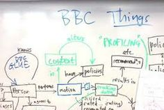 whiteboard object oriented - Google Search