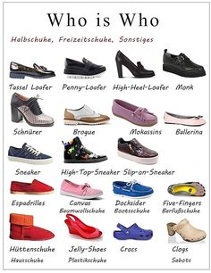 Pin on shoes Pin on shoes Fashion Terminology, Fashion Terms, Fashion 101, Fashion History, Fashion Shoes, Fashion Accessories, Style Fashion, High Heel Loafers, Heels
