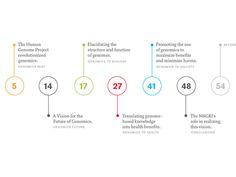 70 best table of contents design images editorial design rh pinterest com