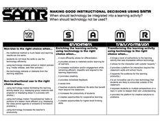 "Blue Valley Educational Technology ""Making Good Instructional Decisions Using SAMR"" - http://itunesu.bluevalleyk12.org/techsource/samr/samrguidance.pdf"