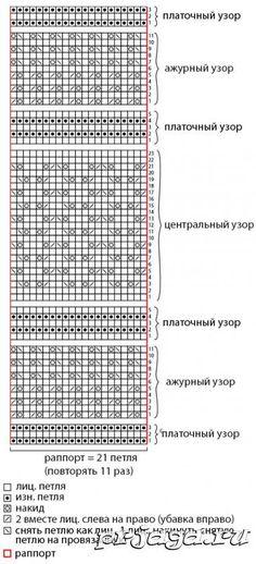 Снуд спицами, схема вязания
