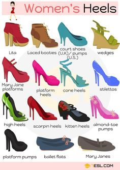 Types of Heels: Useful Heels Names with Pictures - Women's Heels Vocabulary in English Learn English Grammar, English Idioms, English Language Learning, English Vocabulary Words, English Phrases, Learn English Words, Teaching English, English Tips, English Lessons