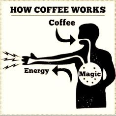 #AdlandPro For those of you who may wonder why I still love my coffee...it is magical!