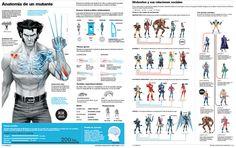 Dana Mora: The Wolverine
