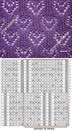 Схема узора: В схеме указаны и лицевые и изнаночные ряды. Лицевые(нечетные ряды) читаем справа налево, изнаночные ( четные ряды) читаем слева направо. Раппорт узора 16 петель в ширину .В высоту повторяем с 1-го по 24 ряд.