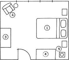 Feng Shui Bedroom Layout Bed 3 best feng shui bedroom layouts | feng shui, bedrooms and feng