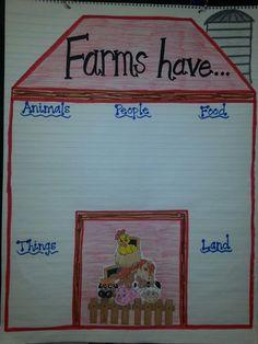 Farm anchor chart