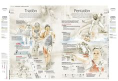 Triatlón y Pentatlón