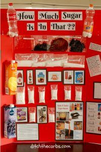 How to do a Sugar Science Fair Project. How much sugar is in that? Watch soda and juice being boiled. Guess how much sugar is in 'healthy' foods. | ditchthecarbs.com