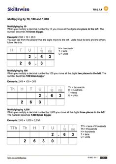 math worksheet : 1000 images about maths  multiplying and dividing by 10 and 100  : Multiplication And Division By 10 100 And 1000 Worksheet