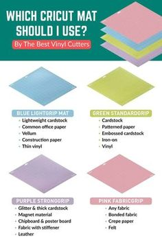 Wondering which type of Cricut Mat you should use for what? We have a fabulous g… Wondering which type of Cricut Mat you should use for what? We have a fabulous g…,Cricut Ideas Wondering. How To Use Cricut, Cricut Help, Cricut Mat, Cricut Craft Room, Cricut Air 2, Cricut Explore Air, Cricut Explore Projects, Ideas For Cricut Projects, Diy Projects