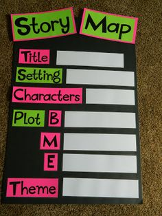 Fabulous and Fun 4th Graders: A Great Monday Made It... Daily Math and a Story Map Board