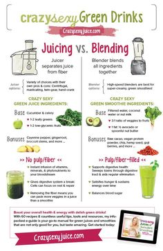 Kris Carr's Juicing vs. Blending infographic #kriscarr #health #wellness #greenjuice #smoothie #vegan