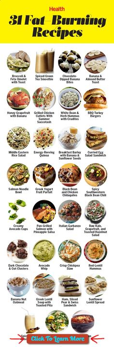 #FastestWayToLoseWeight by EATING, Click to learn more, 31 delicious and healthy fat-burning recipes: From turkey burgers to banana smoothies, these simple calorie-burning recipes will help you lose weight fast. | Health.com , #HealthyRecipes, #FitnessRecipes, #BurnFatRecipes, #WeightLossRecipes, #WeightLossDiets