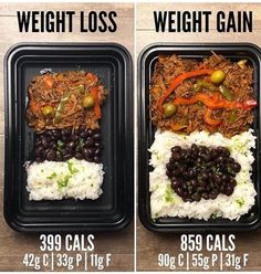 Weight Loss vs Weight Gain with Ropa Vieja from page 69 of The Meal Prep Manual . Weight Loss vs Weight Gain with Ropa Vieja from page 69 of The Mea. Paleo Diet Plan, Healthy Diet Plans, Healthy Meal Prep, Low Carb Diet, Healthy Weight, Healthy Eating, Keto Meal, Healthy Food, Lunch Recipes