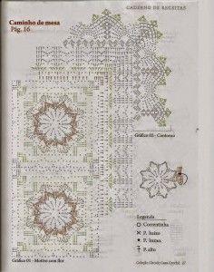 rectangular flower table runner crochet free pattern