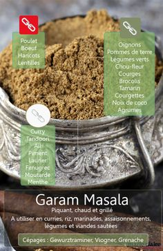 Garam masala : nos idées recettes - Lilly is Love Garam Masala, Food Science, Seasoning Mixes, Food Hacks, Coco, Spices, Food And Drink, Tasty, Favorite Recipes