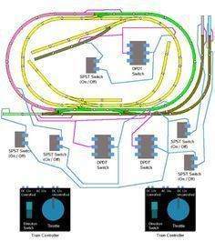 rr+train+track+wiring   help for model railroad enthusiasts model railroad resources com