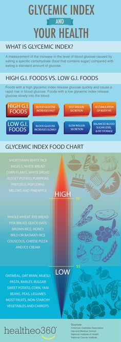 Good carbs vs. Bad carbs Glycemic Index is an important measurement of how different carbohydrates affect blood glucose level. Good carbs refer to the foods that are on the lower end of the glycemic index. They are generally less processed and … Read Article