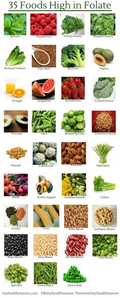 35 foods high in folate