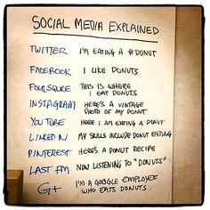 Funny pictures about Social Media explained simply. Oh, and cool pics about Social Media explained simply. Also, Social Media explained simply. Marketing Digital, Inbound Marketing, Media Marketing, Internet Marketing, Online Marketing, Social Marketing, Marketing Ideas, Business Marketing, Social Business