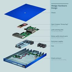 Facebook to Flip the Switch on Computer Networking with New Open-Source High-Speed Chip  - http://dashburst.com/facebook-wedge-computer-networking-swtich/