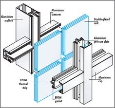 Curtain Wall Glass Thickness and Other Detailing of Curtain Wall System Glasdicke der Vorhangfassade und andere Details des Vorhangfassadensystems Curtain Wall Detail, Glass Curtain Wall, Window Detail, Cladding Materials, Metal Cladding, Floating Architecture, Facade Architecture, Glass Design, Wall Design