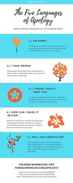 5 love languages quiz for dating par