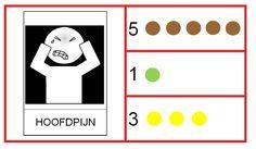recept medicijn hoofdpijn (met mais, spliterwten en pinda) Playing Cards, School, Apothecaries, Playing Card Games, Schools, Cards, Game Cards, Playing Card