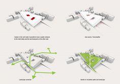 Urban Planning and Hotel Design Proposal Revit Architecture, Architecture Board, Architecture Diagrams, Urban Design Concept, Urban Design Diagram, Building Layout, Concept Diagram, Urban Planning, Plan Design